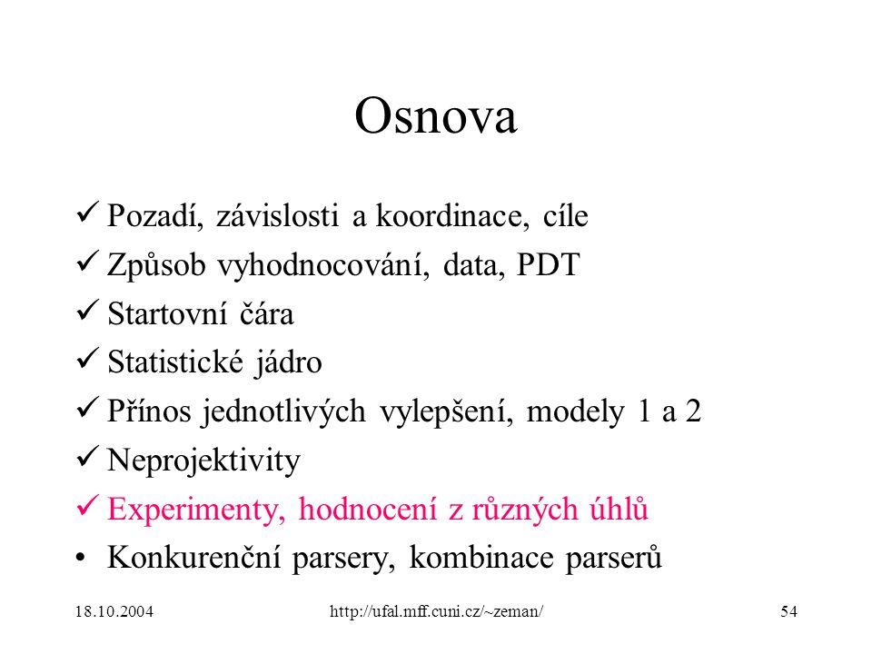 18.10.2004http://ufal.mff.cuni.cz/~zeman/54 Osnova Pozadí, závislosti a koordinace, cíle Způsob vyhodnocování, data, PDT Startovní čára Statistické jádro Přínos jednotlivých vylepšení, modely 1 a 2 Neprojektivity Experimenty, hodnocení z různých úhlů Konkurenční parsery, kombinace parserů