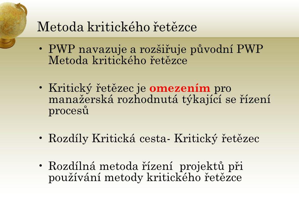Metoda kritického řetězce PWP navazuje a rozšiřuje původní PWP Metoda kritického řetězce Kritický řetězec je omezením pro manažerská rozhodnutá týkající se řízení procesů Rozdíly Kritická cesta- Kritický řetězec Rozdílná metoda řízení projektů při používání metody kritického řetězce