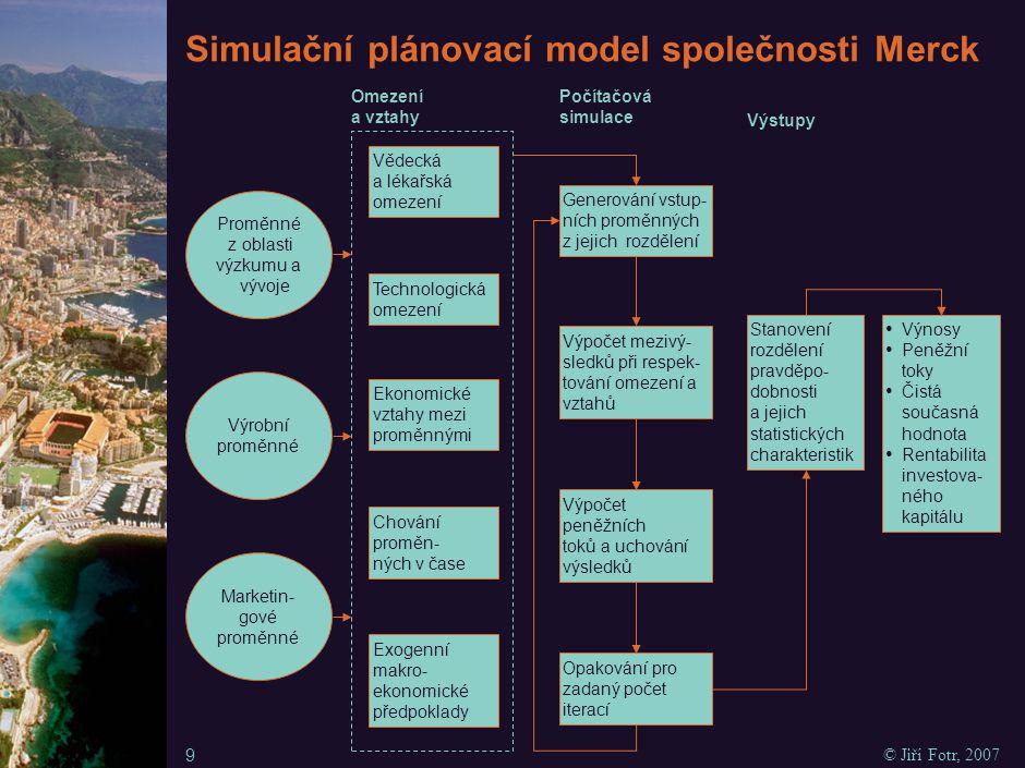 9 © Jiří Fotr, 2007 Simulační plánovací model společnosti Merck Proměnné z oblasti výzkumu a vývoje Vědecká a lékařská omezení Generování vstup- ních