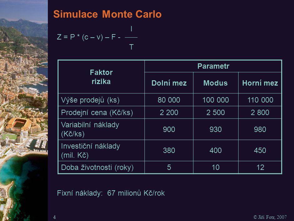 5 © Jiří Fotr, 2007 Simulace Monte Carlo Vložení fixních nákladů Generování hodnot faktorů rizika Výpočet hrubého ročního zisku Zjištění, zda je počet simulací dostatečný Stanovení rizikové křivky 80100110 Poptávka Tis.