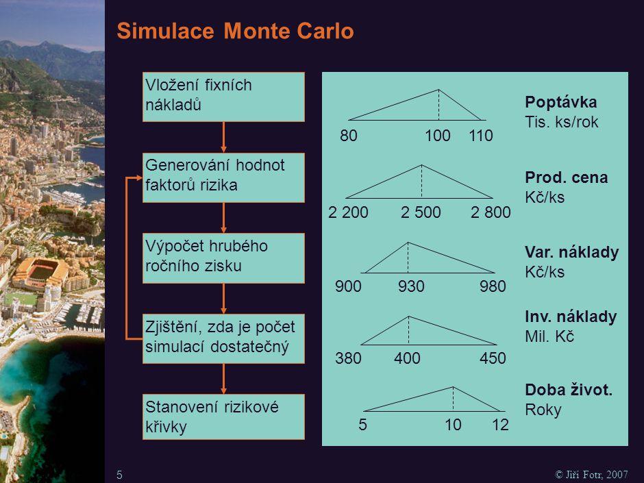 5 © Jiří Fotr, 2007 Simulace Monte Carlo Vložení fixních nákladů Generování hodnot faktorů rizika Výpočet hrubého ročního zisku Zjištění, zda je počet