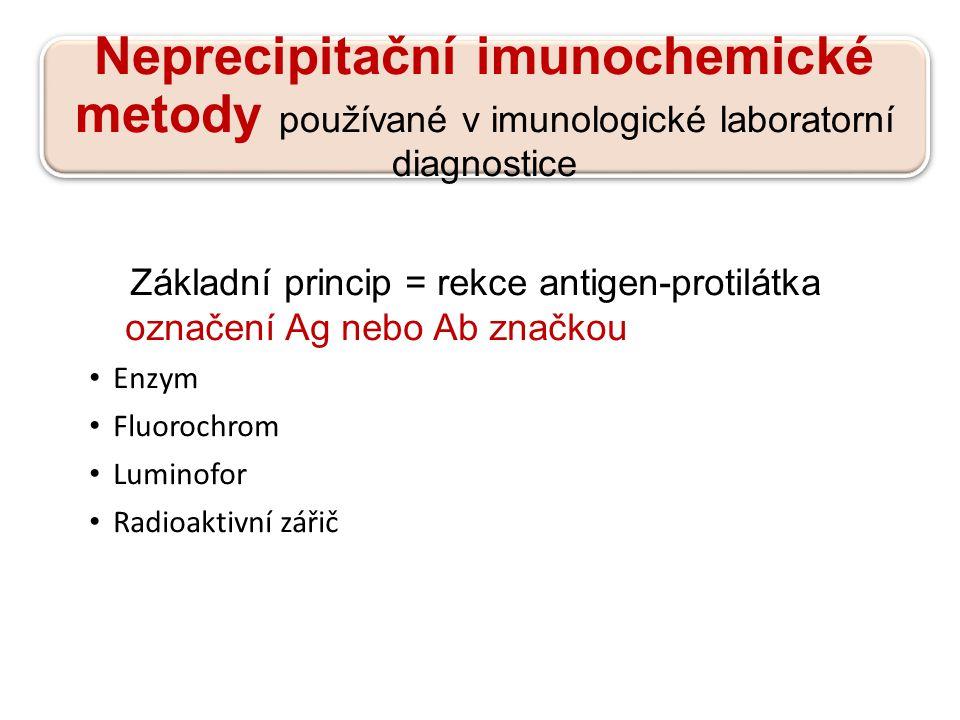Neprecipitační imunochemické metody používané v imunologické laboratorní diagnostice Základní princip = rekce antigen-protilátka označení Ag nebo Ab značkou Enzym Fluorochrom Luminofor Radioaktivní zářič