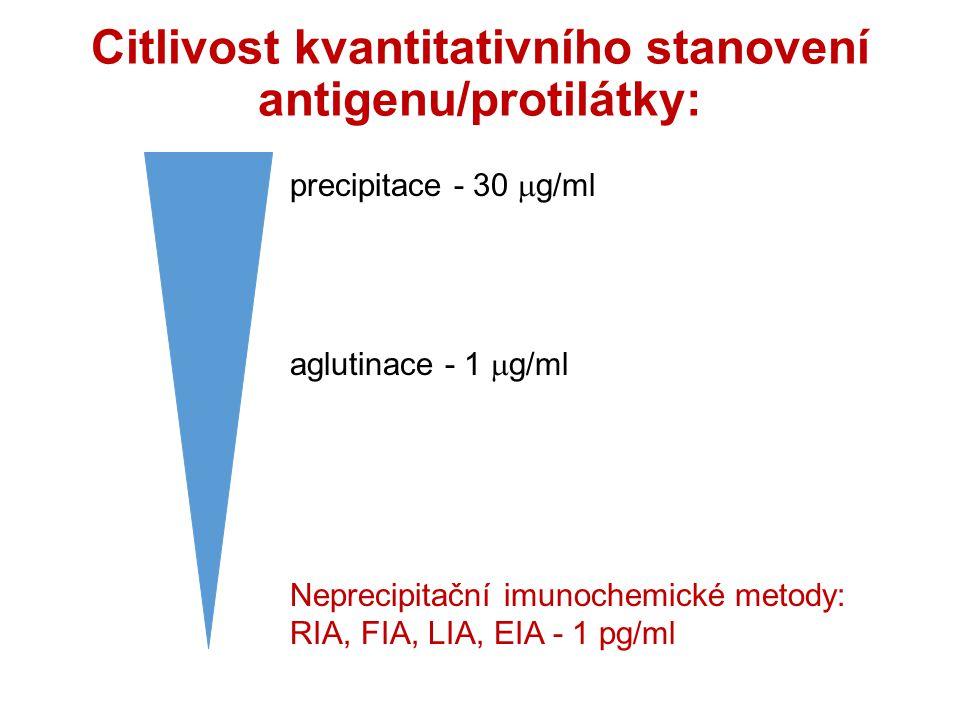 precipitace - 30  g/ml aglutinace - 1  g/ml Neprecipitační imunochemické metody: RIA, FIA, LIA, EIA - 1 pg/ml Citlivost kvantitativního stanovení antigenu/protilátky: