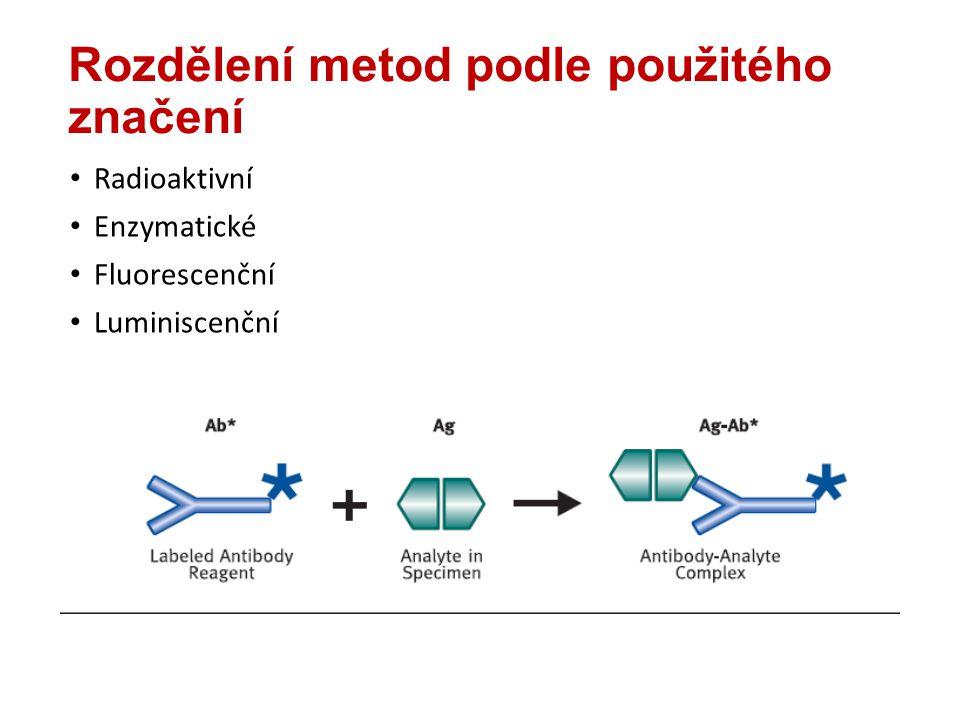 Rozdělení metod podle použitého značení Radioaktivní Enzymatické Fluorescenční Luminiscenční