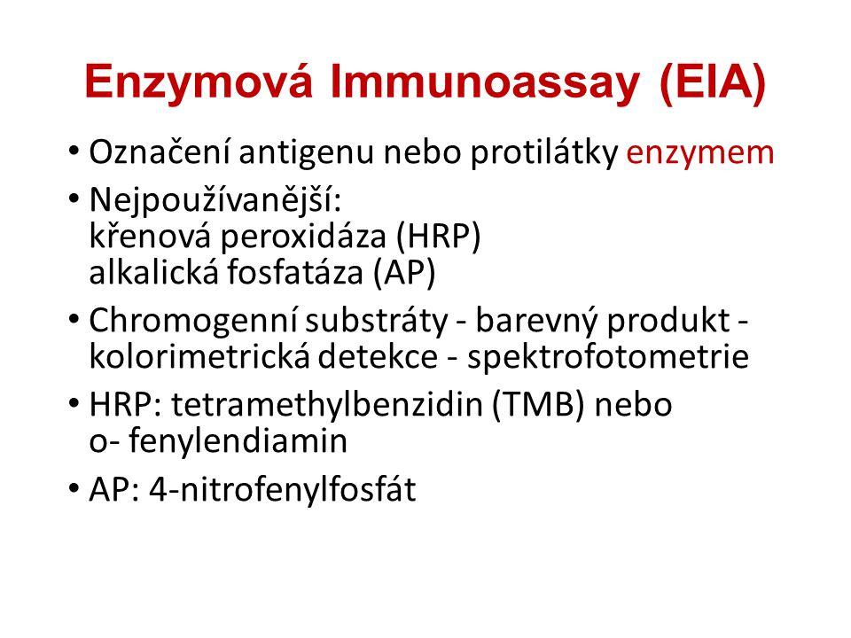 Enzymová Immunoassay (EIA) Označení antigenu nebo protilátky enzymem Nejpoužívanější: křenová peroxidáza (HRP) alkalická fosfatáza (AP) Chromogenní substráty - barevný produkt - kolorimetrická detekce - spektrofotometrie HRP: tetramethylbenzidin (TMB) nebo o- fenylendiamin AP: 4-nitrofenylfosfát