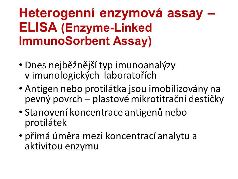 Heterogenní enzymová assay – ELISA (Enzyme-Linked ImmunoSorbent Assay) Dnes nejběžnější typ imunoanalýzy v imunologických laboratořích Antigen nebo protilátka jsou imobilizovány na pevný povrch – plastové mikrotitrační destičky Stanovení koncentrace antigenů nebo protilátek přímá úměra mezi koncentrací analytu a aktivitou enzymu