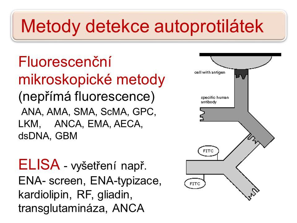 Metody detekce autoprotilátek Fluorescenční mikroskopické metody (nepřímá fluorescence) ANA, AMA, SMA, ScMA, GPC, LKM, ANCA, EMA, AECA, dsDNA, GBM ELISA - vyšetření např.