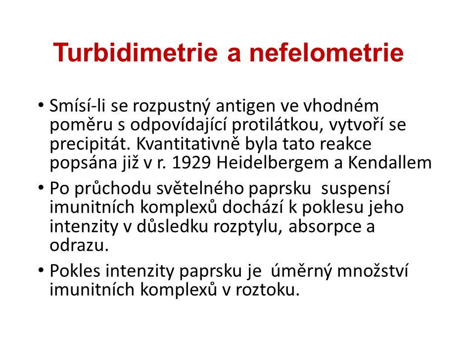 Turbidimetrie a nefelometrie Smísí-li se rozpustný antigen ve vhodném poměru s odpovídající protilátkou, vytvoří se precipitát. Kvantitativně byla tat