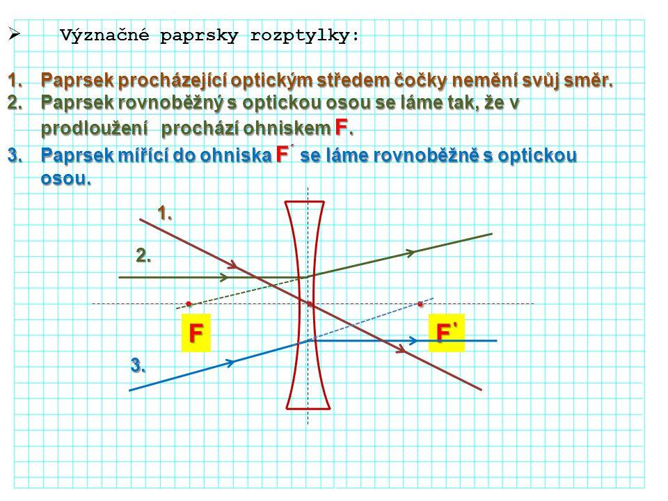 .. F. 1. 2. 3.  Význačné paprsky rozptylky: 1.Paprsek procházející optickým středem čočky nemění svůj směr. 2.Paprsek rovnoběžný s optickou osou se l
