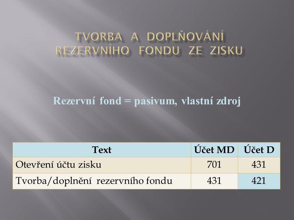 Rezervní fond = pasivum, vlastní zdroj TextÚčet MDÚčet D Otevření účtu zisku701431 Tvorba/doplnění rezervního fondu431421