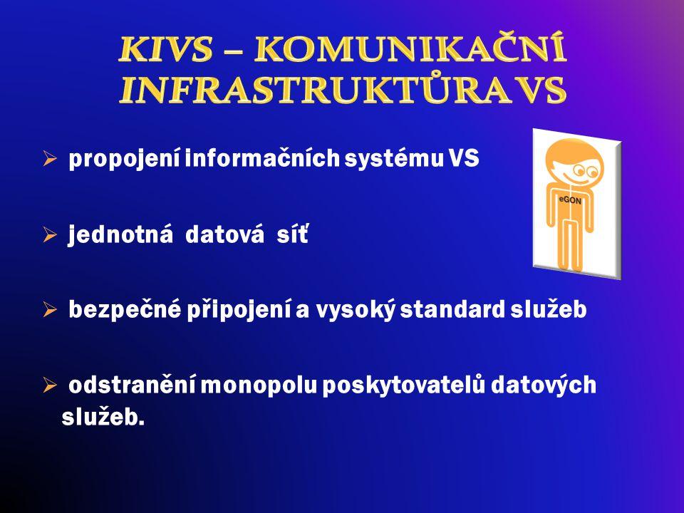  propojení informačních systému VS  jednotná datová síť  bezpečné připojení a vysoký standard služeb  odstranění monopolu poskytovatelů datových s