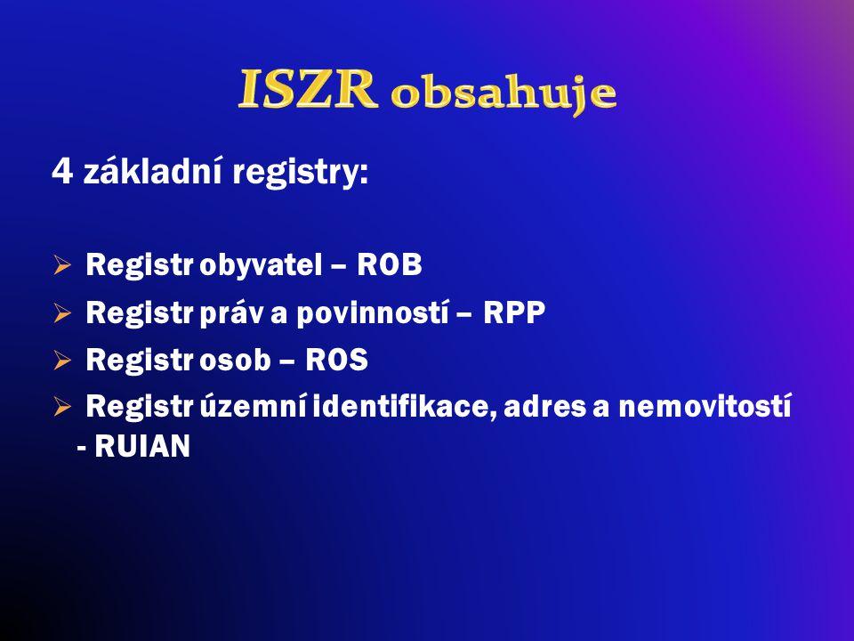 4 základní registry:  Registr obyvatel – ROB  Registr práv a povinností – RPP  Registr osob – ROS  Registr územní identifikace, adres a nemovitost
