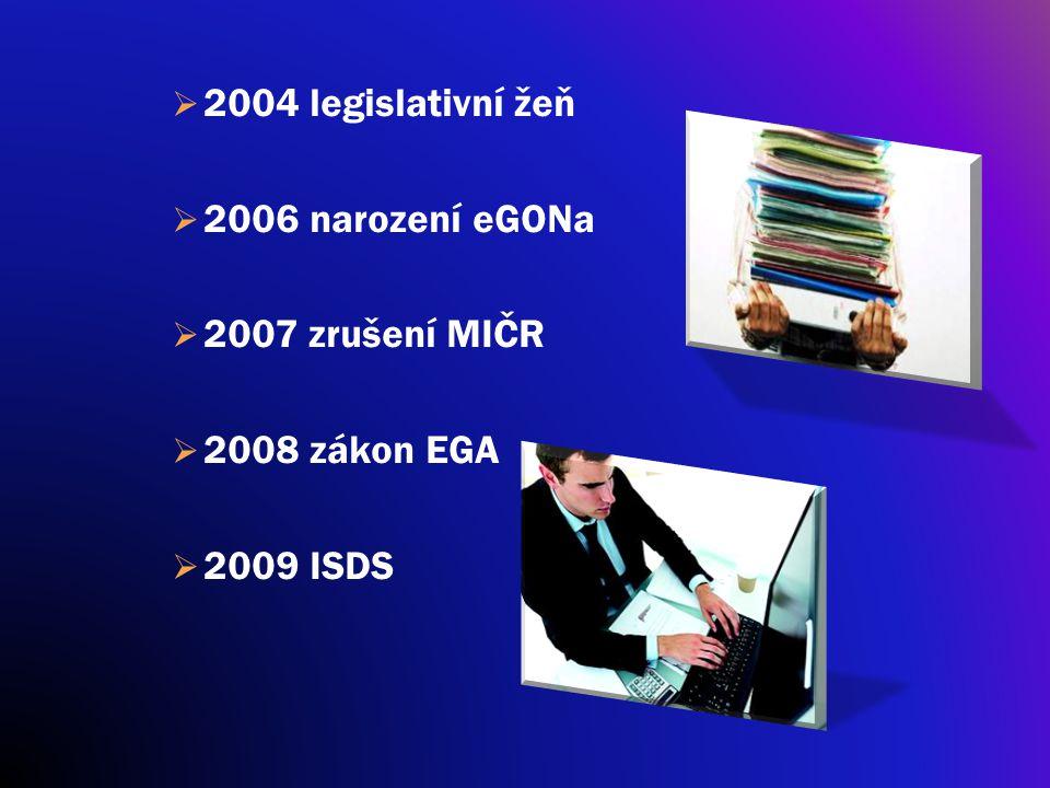  2004 legislativní žeň  2006 narození eGONa  2007 zrušení MIČR  2008 zákon EGA  2009 ISDS