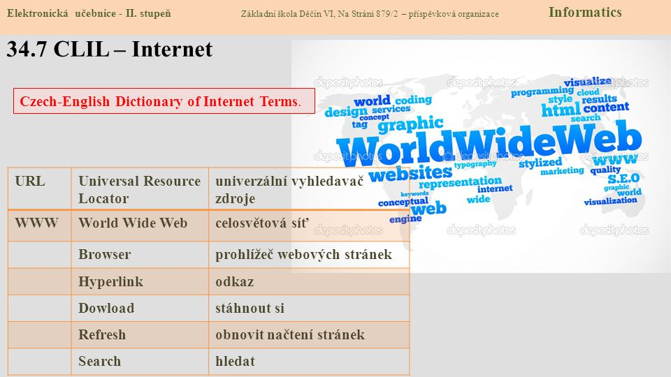 34.7 CLIL – Internet Elektronická učebnice - II.