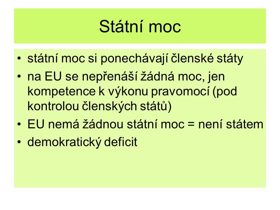 Státní moc státní moc si ponechávají členské státy na EU se nepřenáší žádná moc, jen kompetence k výkonu pravomocí (pod kontrolou členských států) EU