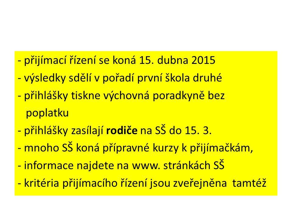 - přijímací řízení se koná 15. dubna 2015 - výsledky sdělí v pořadí první škola druhé - přihlášky tiskne výchovná poradkyně bez poplatku - přihlášky z