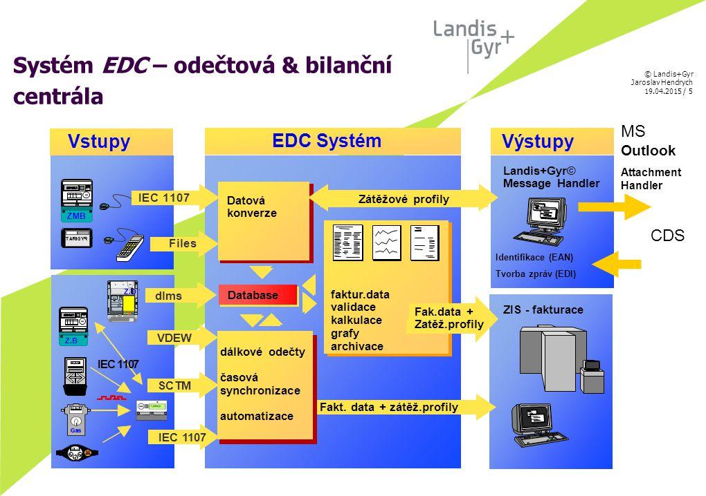 © Landis+Gyr Jaroslav Hendrych 19.04.2015 / 5 Systém EDC – odečtová & bilanční centrála CDS Identifikace (EAN) Tvorba zpráv (EDI) MS Outlook Attachmen
