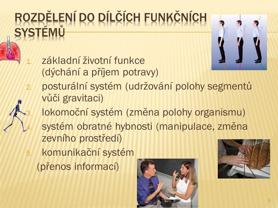 1. základní životní funkce (dýchání a příjem potravy) 2. posturální systém (udržování polohy segmentů vůči gravitaci) 3. lokomoční systém (změna poloh