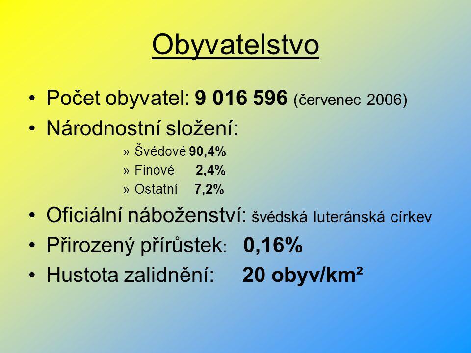 Obyvatelstvo Počet obyvatel: 9 016 596 (červenec 2006) Národnostní složení: »Švédové 90,4% »Finové 2,4% »Ostatní 7,2% Oficiální náboženství: švédská l