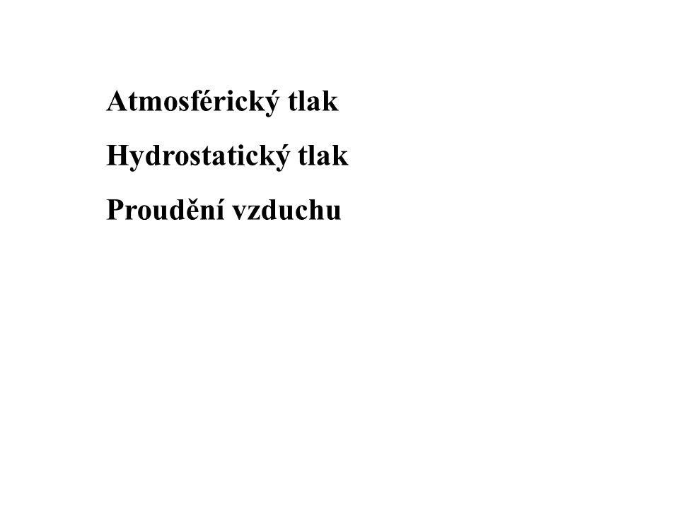 Atmosférický tlak Hydrostatický tlak Proudění vzduchu