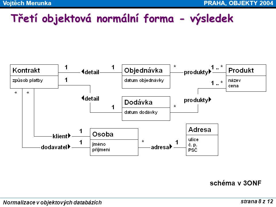 PRAHA, OBJEKTY 2004Vojtěch Merunka strana 8 z 12 Normalizace v objektových databázích Třetí objektová normální forma - výsledek schéma v 3ONF
