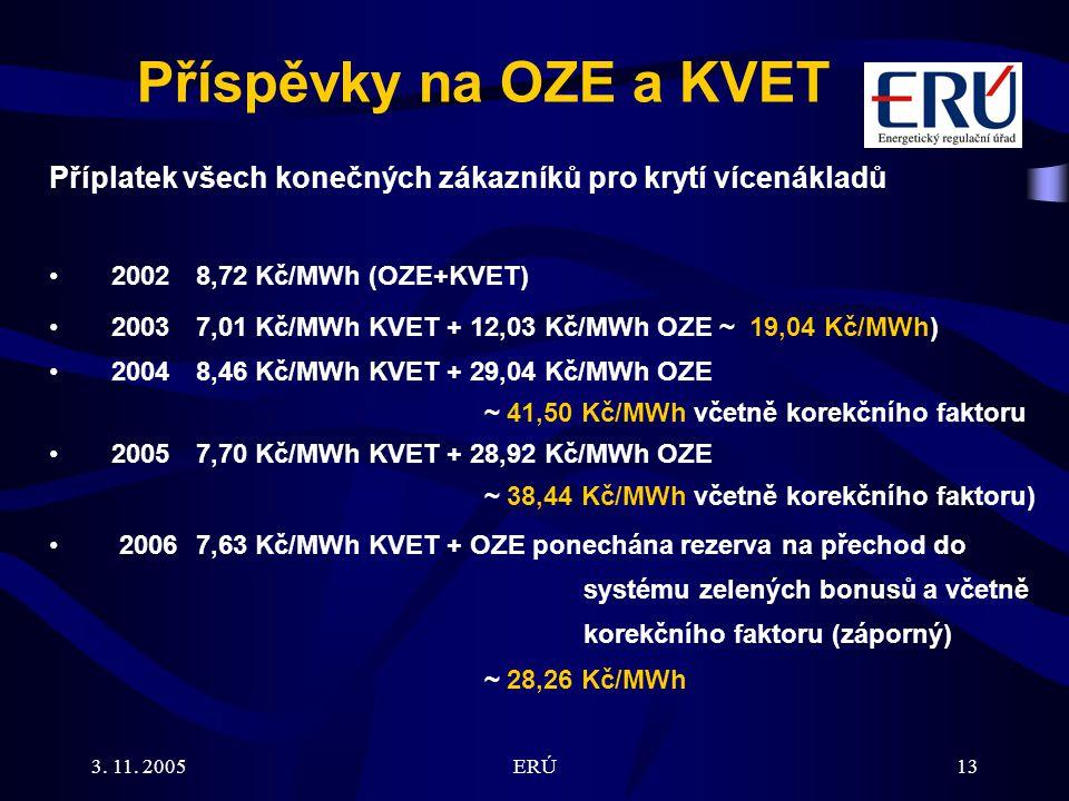 3. 11. 2005ERÚ13 Příspěvky na OZE a KVET Příplatek všech konečných zákazníků pro krytí vícenákladů 20028,72 Kč/MWh (OZE+KVET) 20037,01 Kč/MWh KVET + 1