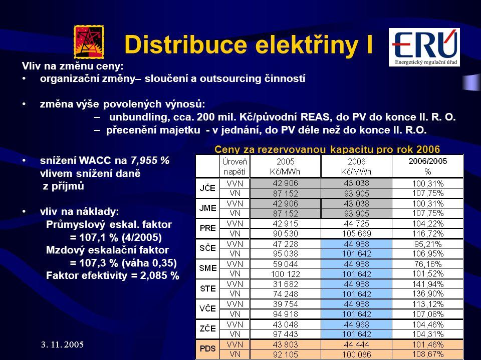 3. 11. 2005ERÚ14 Distribuce elektřiny I Vliv na změnu ceny: organizační změny– sloučení a outsourcing činností změna výše povolených výnosů: – unbundl