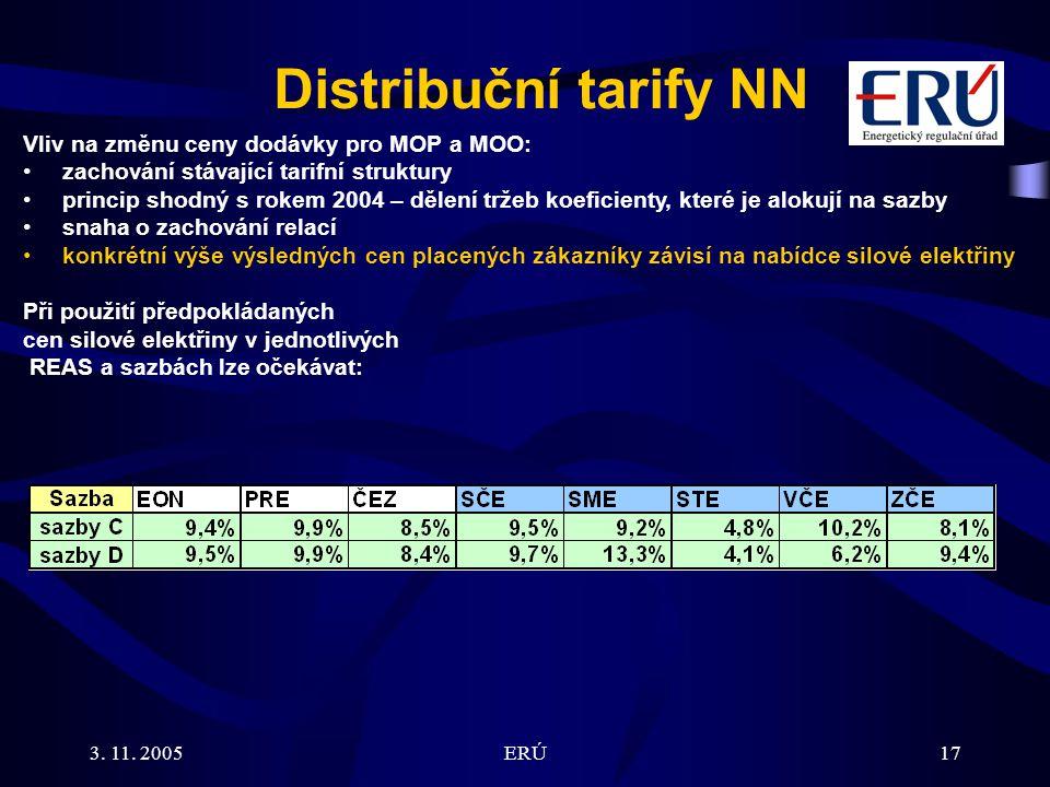 3. 11. 2005ERÚ17 Distribuční tarify NN Vliv na změnu ceny dodávky pro MOP a MOO: zachování stávající tarifní struktury princip shodný s rokem 2004 – d