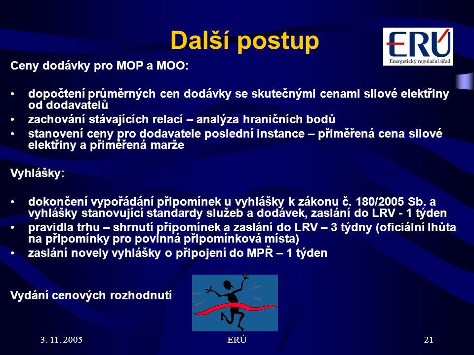 3. 11. 2005ERÚ21 Další postup Ceny dodávky pro MOP a MOO: dopočtení průměrných cen dodávky se skutečnými cenami silové elektřiny od dodavatelů zachová