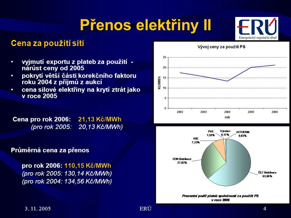 3. 11. 2005ERÚ4 Přenos elektřiny II Cena za použití sítí vyjmutí exportu z plateb za použití - nárůst ceny od 2005 pokrytí větší části korekčního fakt