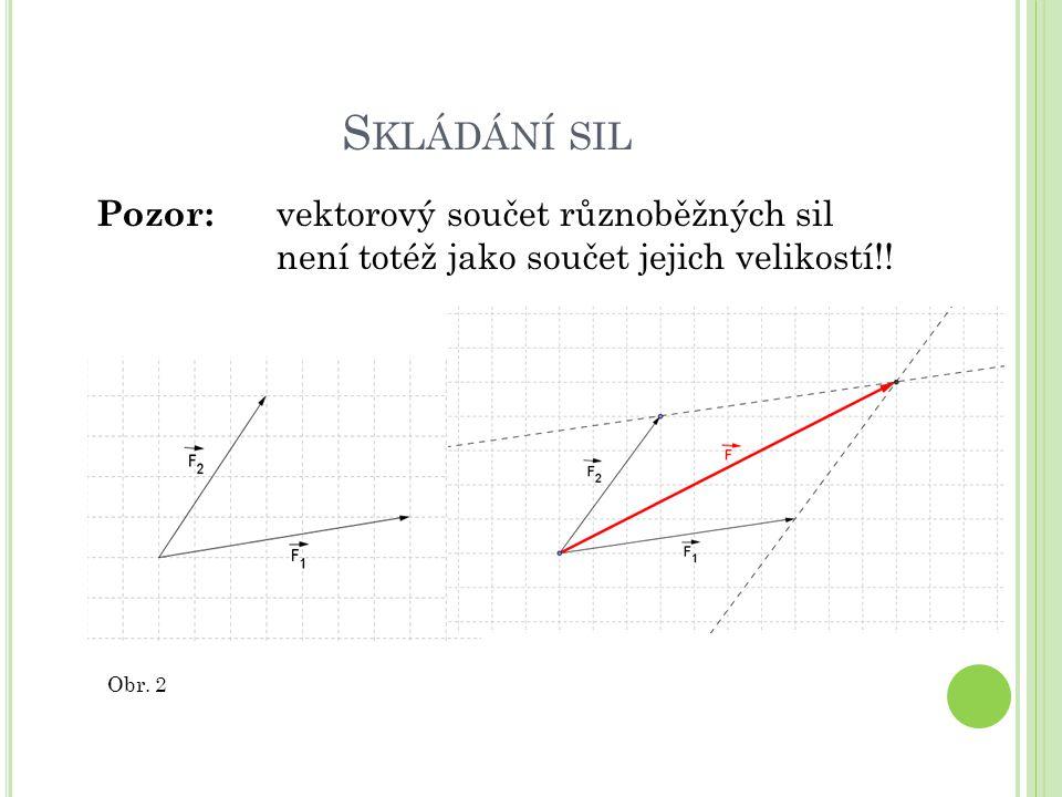 S KLÁDÁNÍ SIL Pozor: vektorový součet různoběžných sil není totéž jako součet jejich velikostí!.
