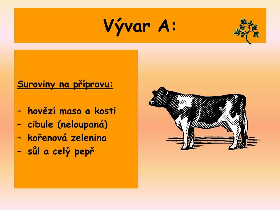 Vývar A: Suroviny na přípravu: –hovězí maso a kosti –cibule (neloupaná) –kořenová zelenina –sůl a celý pepř