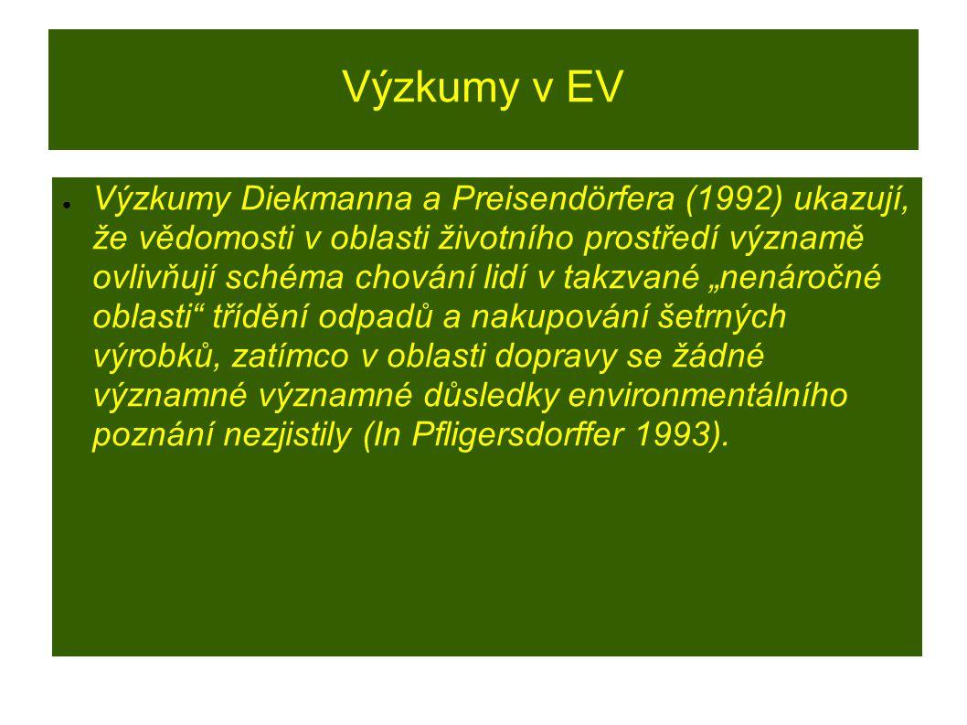 Výzkumy v EV ● Výzkumy Diekmanna a Preisendörfera (1992) ukazují, že vědomosti v oblasti životního prostředí významě ovlivňují schéma chování lidí v t