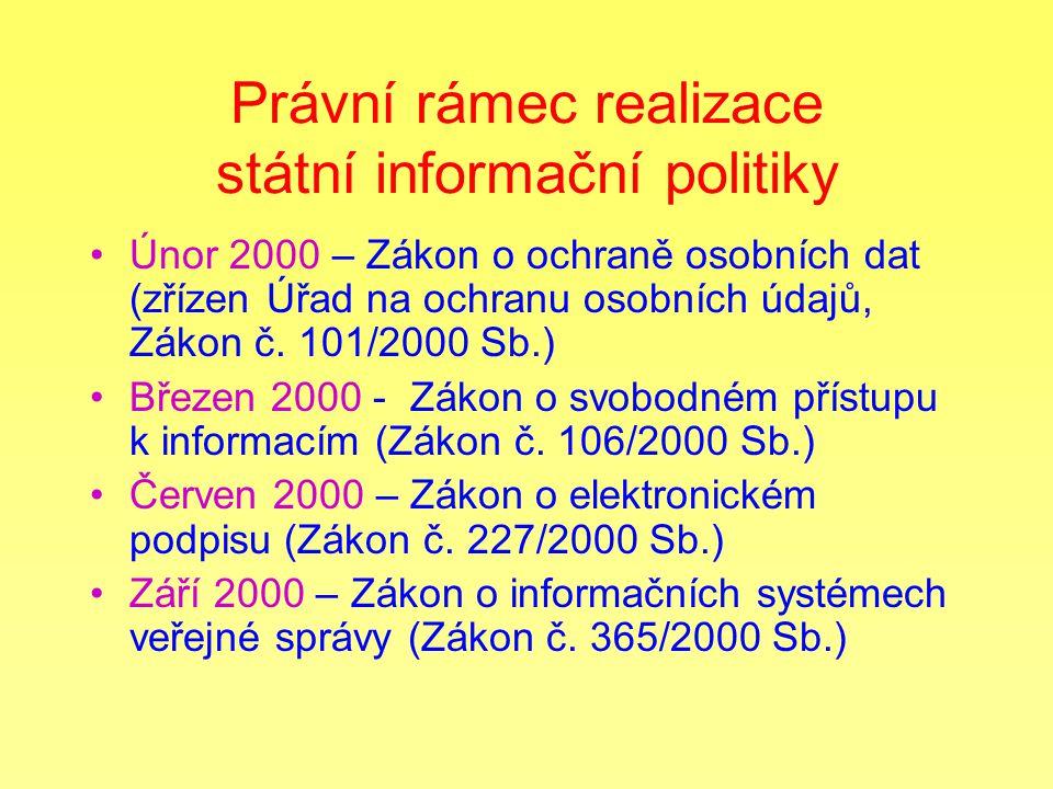 Právní rámec realizace státní informační politiky Únor 2000 – Zákon o ochraně osobních dat (zřízen Úřad na ochranu osobních údajů, Zákon č.
