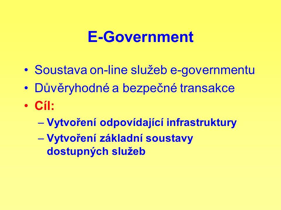 E-Government Soustava on-line služeb e-governmentu Důvěryhodné a bezpečné transakce Cíl: –Vytvoření odpovídající infrastruktury –Vytvoření základní soustavy dostupných služeb