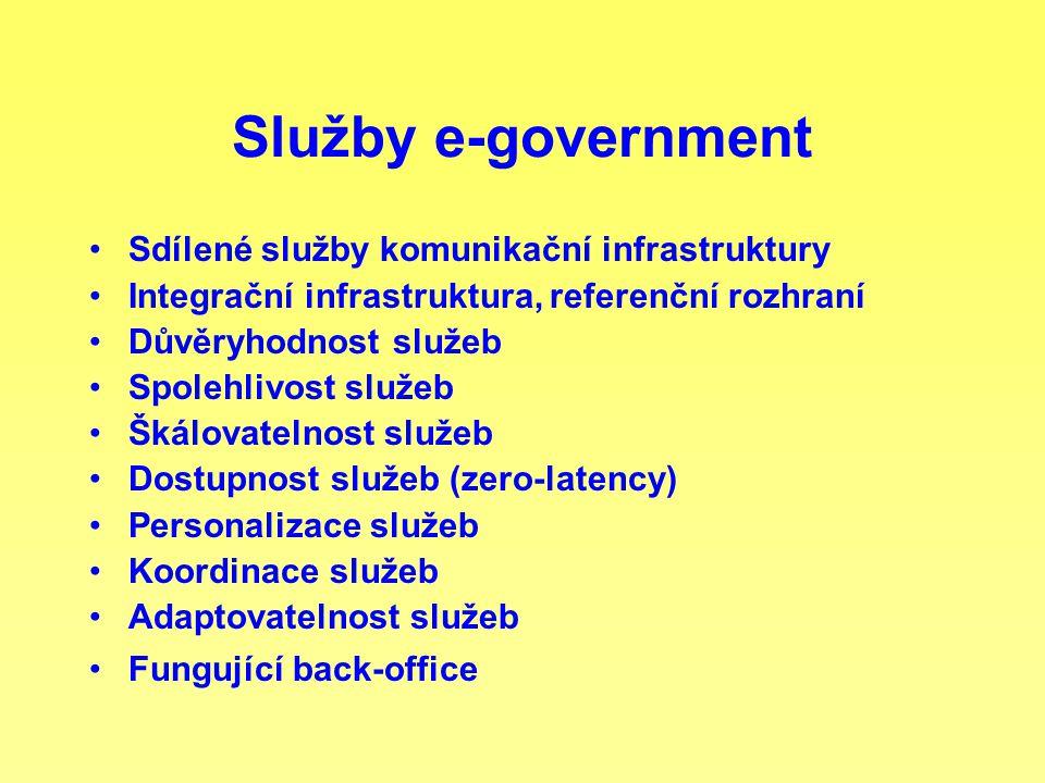 Služby e-government Sdílené služby komunikační infrastruktury Integrační infrastruktura, referenční rozhraní Důvěryhodnost služeb Spolehlivost služeb Škálovatelnost služeb Dostupnost služeb (zero-latency) Personalizace služeb Koordinace služeb Adaptovatelnost služeb Fungující back-office