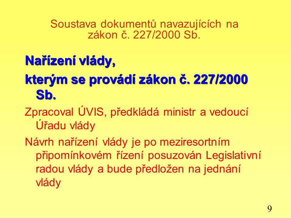 Soustava dokumentů navazujících na zákon č. 227/2000 Sb.