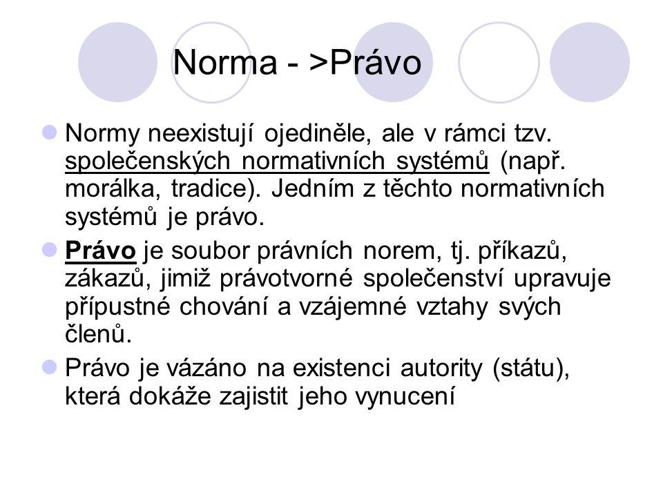 Norma - >Právo Normy neexistují ojediněle, ale v rámci tzv.