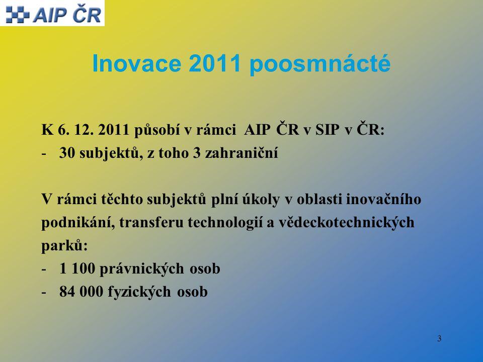 Inovace 2011 poosmnácté Cena Inovace roku 2011: * 16.