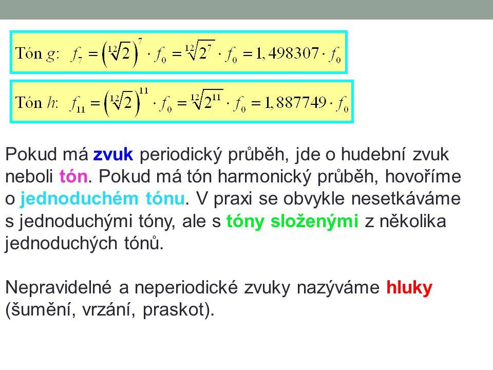 Určete relativní a absolutní výšky tónů cis, e, f,fis, g a h vzhledem k tónu c (frekvence f0): 6 x (M)