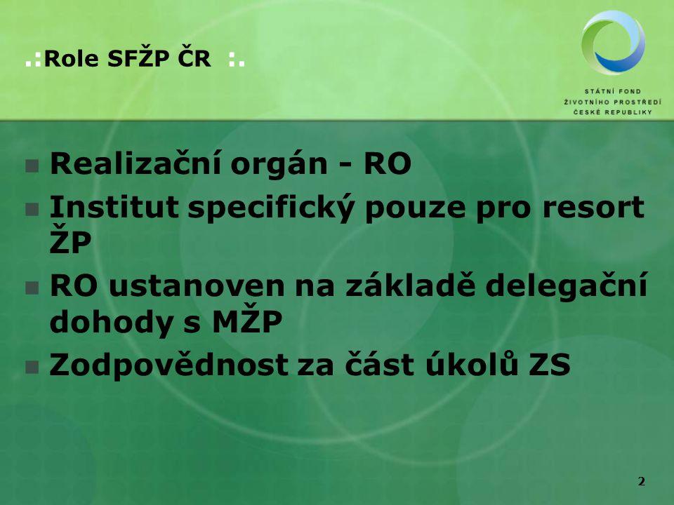 2.: Role SFŽP ČR :.