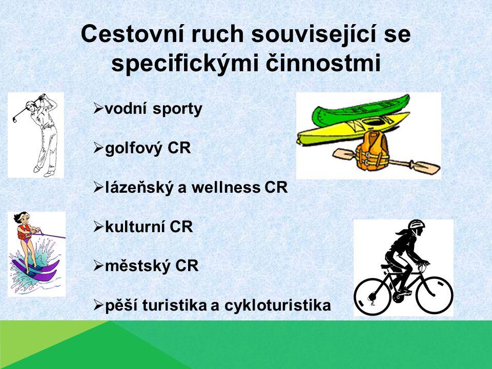 vodní sporty  golfový CR  lázeňský a wellness CR  kulturní CR  městský CR  pěší turistika a cykloturistika Cestovní ruch související se specifickými činnostmi
