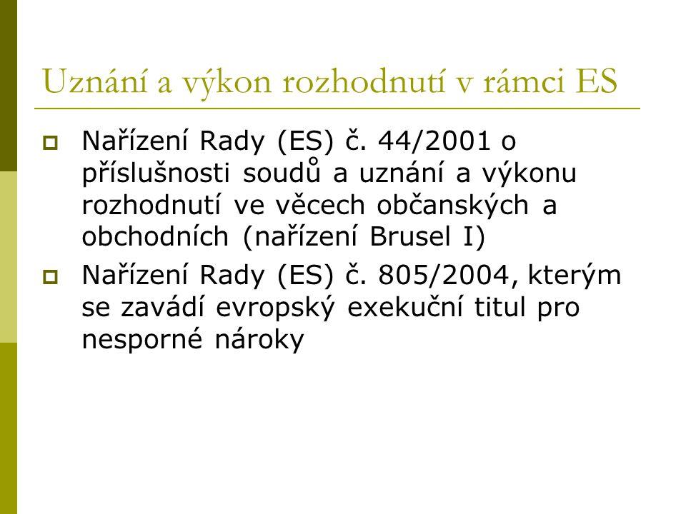 Uznání a výkon rozhodnutí v rámci ES  Nařízení Rady (ES) č. 44/2001 o příslušnosti soudů a uznání a výkonu rozhodnutí ve věcech občanských a obchodní