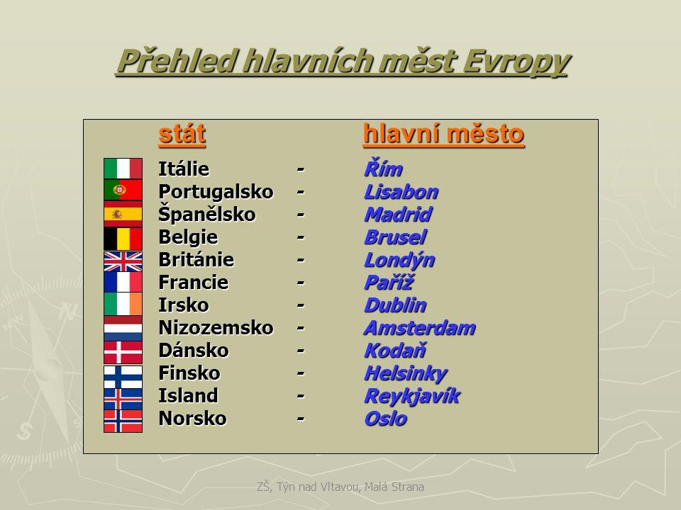 Přehled hlavních měst Evropy státhlavní město Itálie-Řím Portugalsko-Lisabon Španělsko-Madrid Belgie-Brusel Británie-Londýn Francie-Paříž Irsko-Dublin Nizozemsko-Amsterdam Dánsko-Kodaň Finsko-Helsinky Island-Reykjavík Norsko-Oslo ZŠ, Týn nad Vltavou, Malá Strana