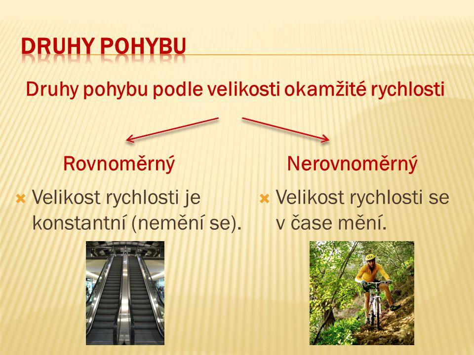 Úkol 1: Uveď příklady rovnoměrného pohybu z běžného života.