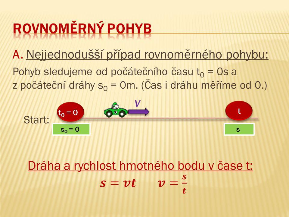 A. Nejjednodušší případ rovnoměrného pohybu: Pohyb sledujeme od počátečního času t 0 = 0s a z počáteční dráhy s 0 = 0m. (Čas i dráhu měříme od 0.) v S