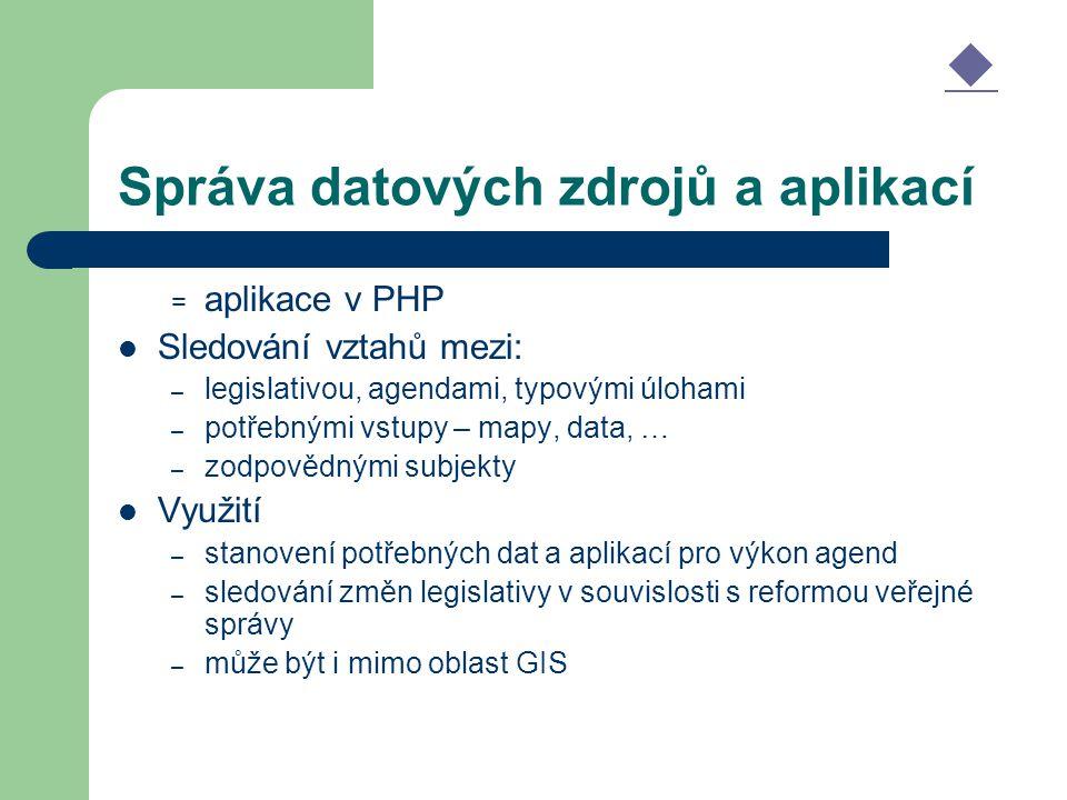 Správa datových zdrojů a aplikací = aplikace v PHP Sledování vztahů mezi: – legislativou, agendami, typovými úlohami – potřebnými vstupy – mapy, data, … – zodpovědnými subjekty Využití – stanovení potřebných dat a aplikací pro výkon agend – sledování změn legislativy v souvislosti s reformou veřejné správy – může být i mimo oblast GIS 