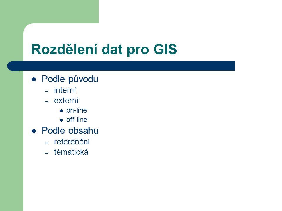 Rozdělení dat pro GIS Podle původu – interní – externí on-line off-line Podle obsahu – referenční – tématická