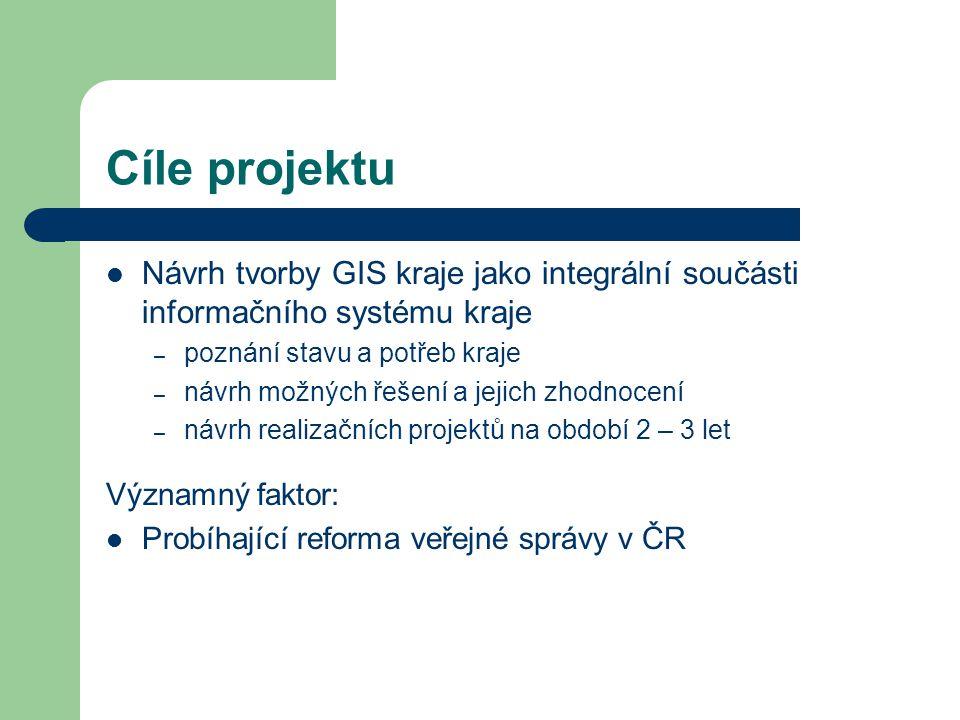 Přístup ke způsobu realizace Priority GIS: 1.spolehlivost 2.