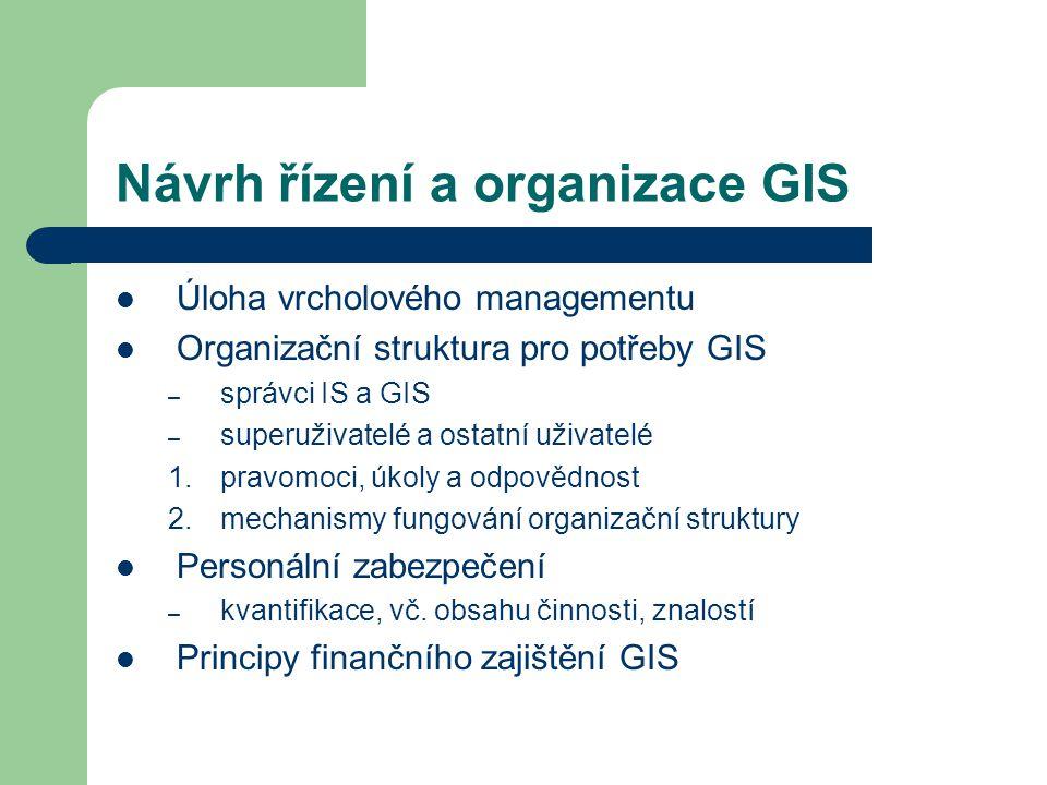 Návrh řízení a organizace GIS Úloha vrcholového managementu Organizační struktura pro potřeby GIS – správci IS a GIS – superuživatelé a ostatní uživatelé 1.pravomoci, úkoly a odpovědnost 2.mechanismy fungování organizační struktury Personální zabezpečení – kvantifikace, vč.